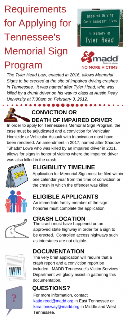 Memorial Sign infographic updated 2018