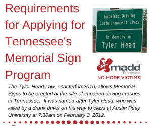 Memorial Sign infographic updated 2018 clip 300x250