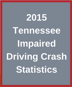 2015 Tennessee Impaired Driving Crash Statistics