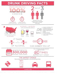 Drunk Driving Facts 2017 8.5x11 web version