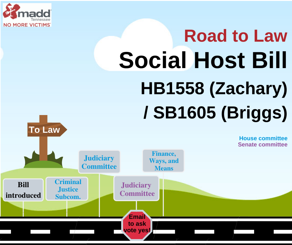Road To Law Social Host Bill 2020 3.13.20
