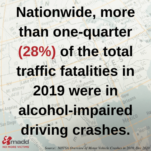 28% traffic fatalities in 2019 alcohol-impaired crashes