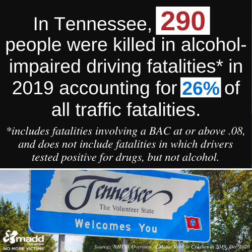 NHTSA 290 killed in TN in 2019 alcohol only