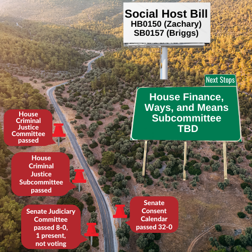 Social Host- passed House Criminal Justice Committee