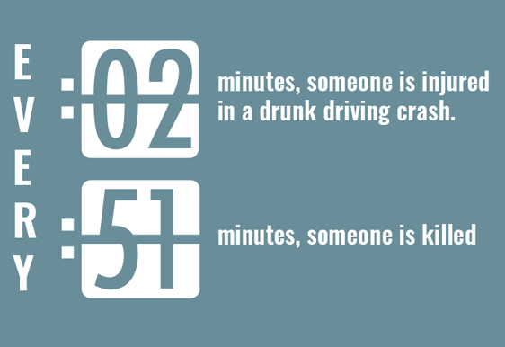 Teenage Drinking And Driving Facts